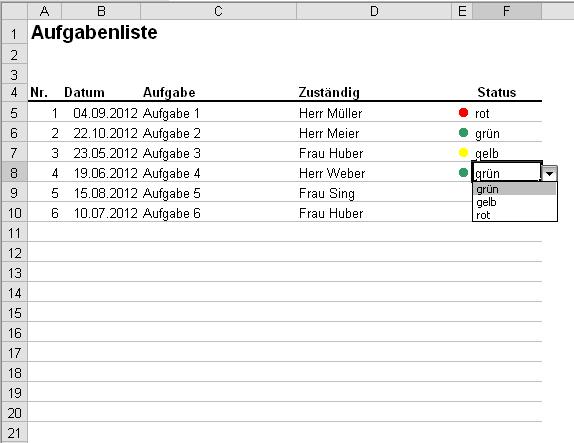 Aufgabenliste mit Statusampel